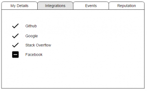 User - integrations